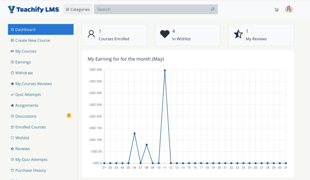 teachify learning management system instructor dashboard